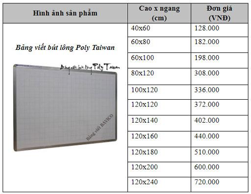 Bảng trắng viết bút lông Poly Taiwan 80x120cm BTP-01 (Ảnh 4)